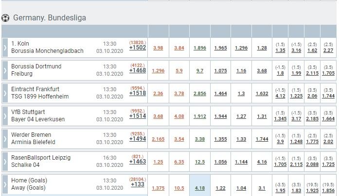Melbet Bundesliga odds